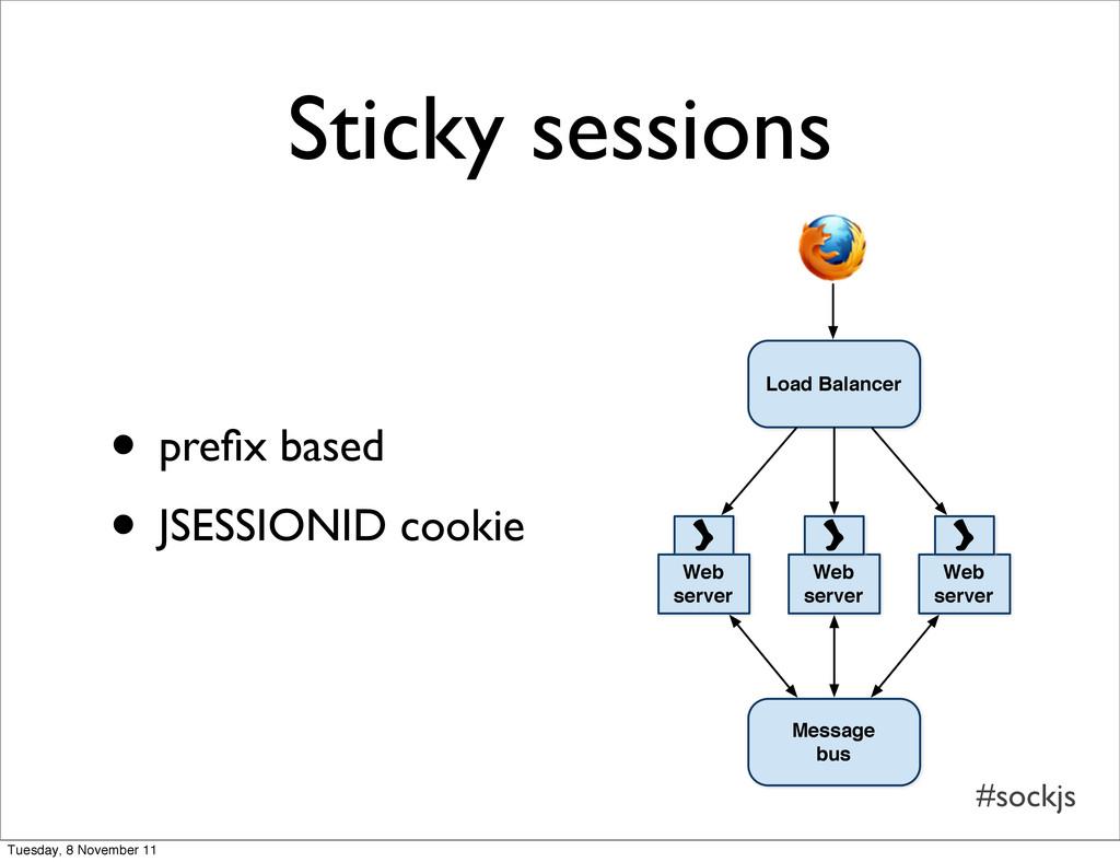 #sockjs Sticky sessions Load Balancer Web serve...