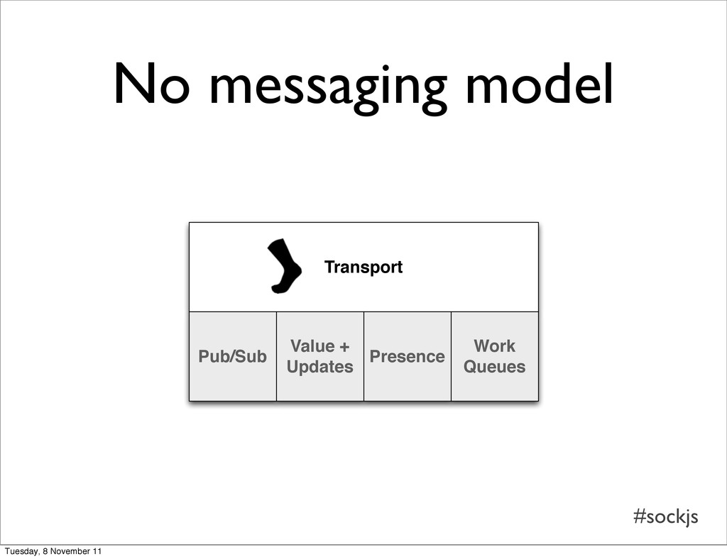 #sockjs Transport Pub/Sub Work Queues Presence ...