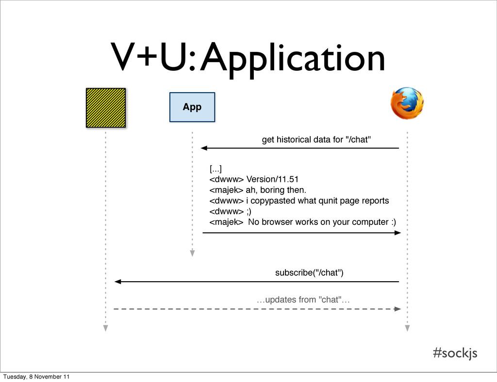 "#sockjs V+U: Application subscribe(""/chat"") …up..."