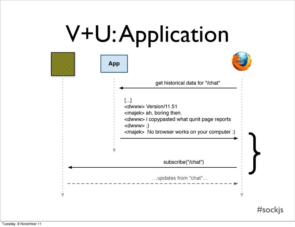 "#sockjs V+U: Application } subscribe(""/chat"") …..."