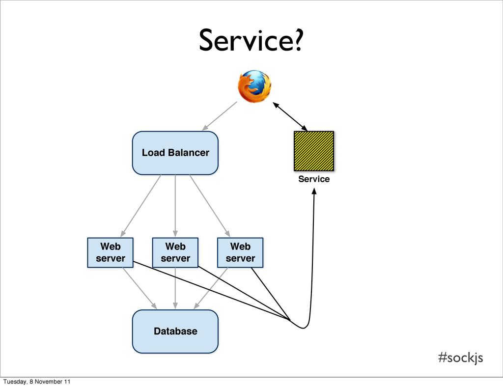 #sockjs Service? Load Balancer Web server Web s...