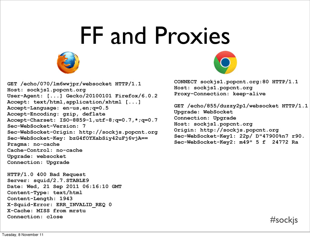 #sockjs FF and Proxies CONNECT sockjs1.popcnt.o...