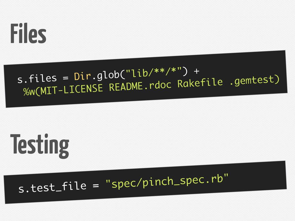 """s.files = Dir.glob(""""lib/**/*"""") + %w(MIT-LICENSE..."""