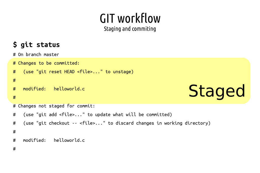 GIT workflow Staging and commiting Staged $ git...