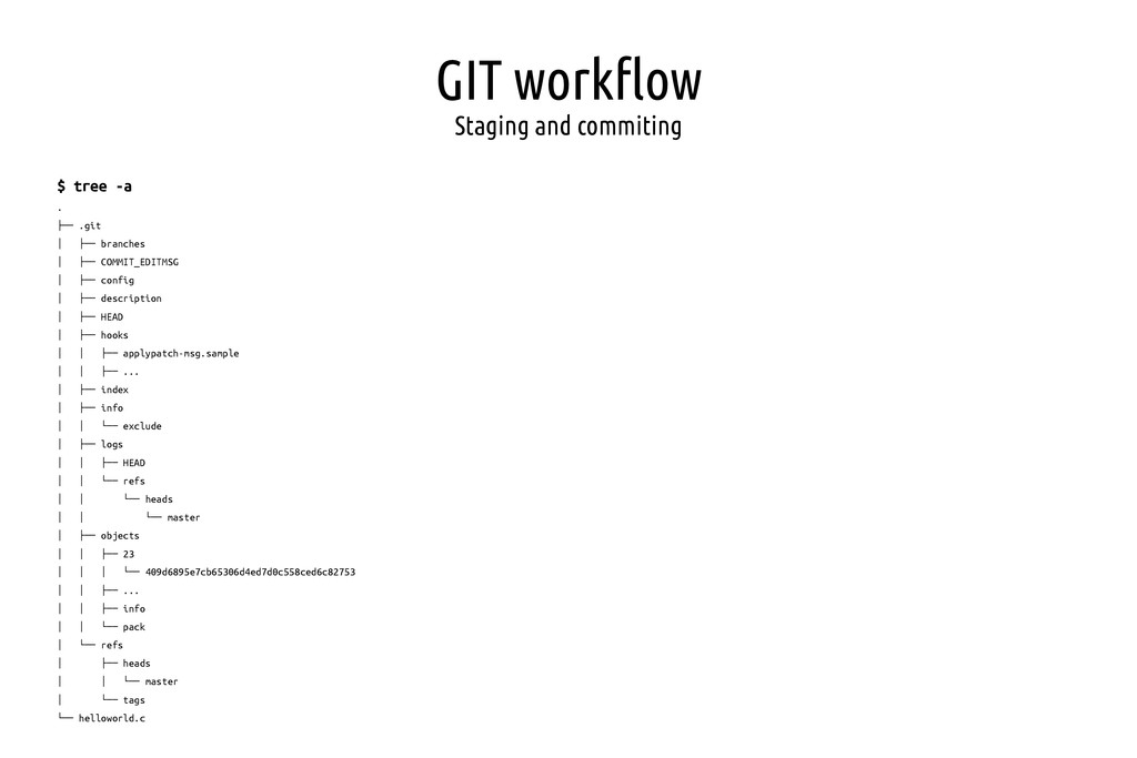 GIT workflow Staging and commiting $ tree -a . ...
