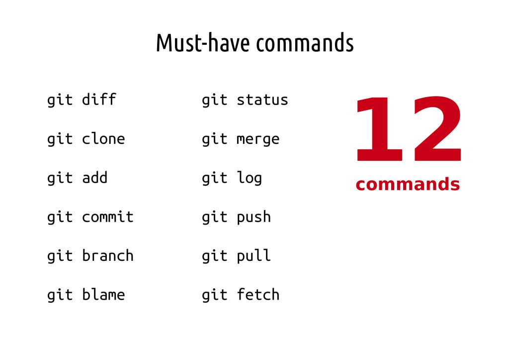 Must-have commands git diff git status git clon...