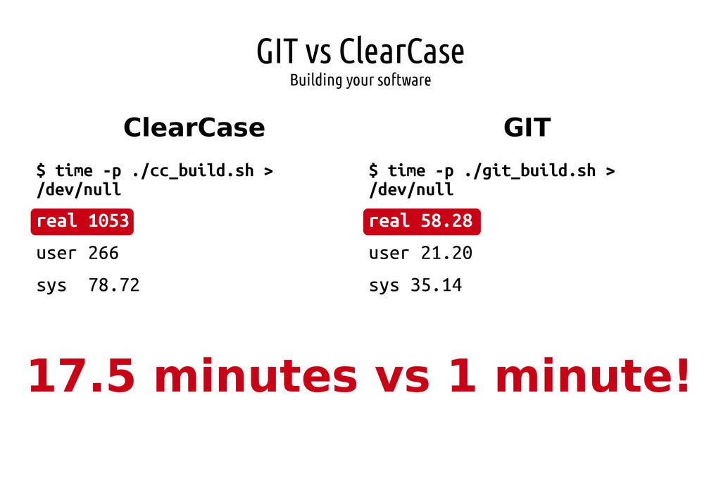GIT vs ClearCase Building your software ClearCa...