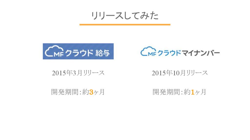リリースしてみた 2015年3月リリース 開発期間:約3ヶ月 2015年10月リリース 開発期...