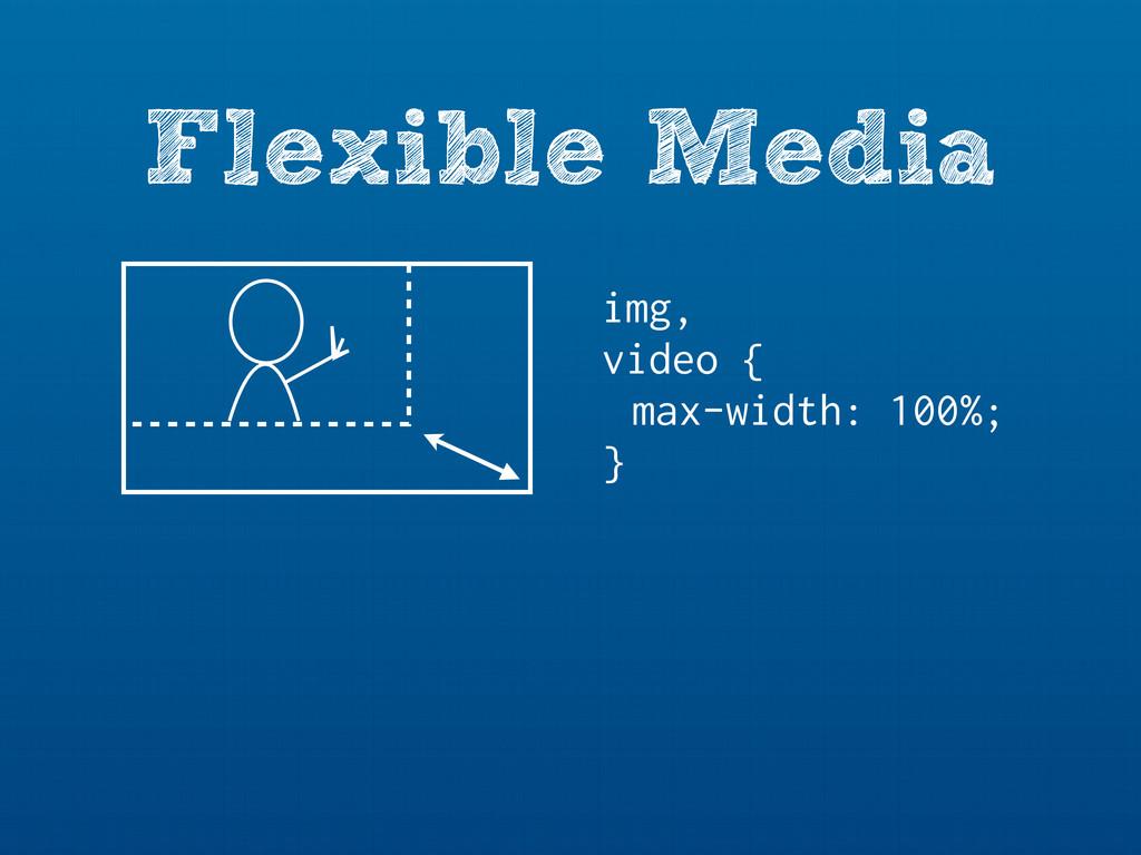 Flexible Media img, video { max-width: 100%; }