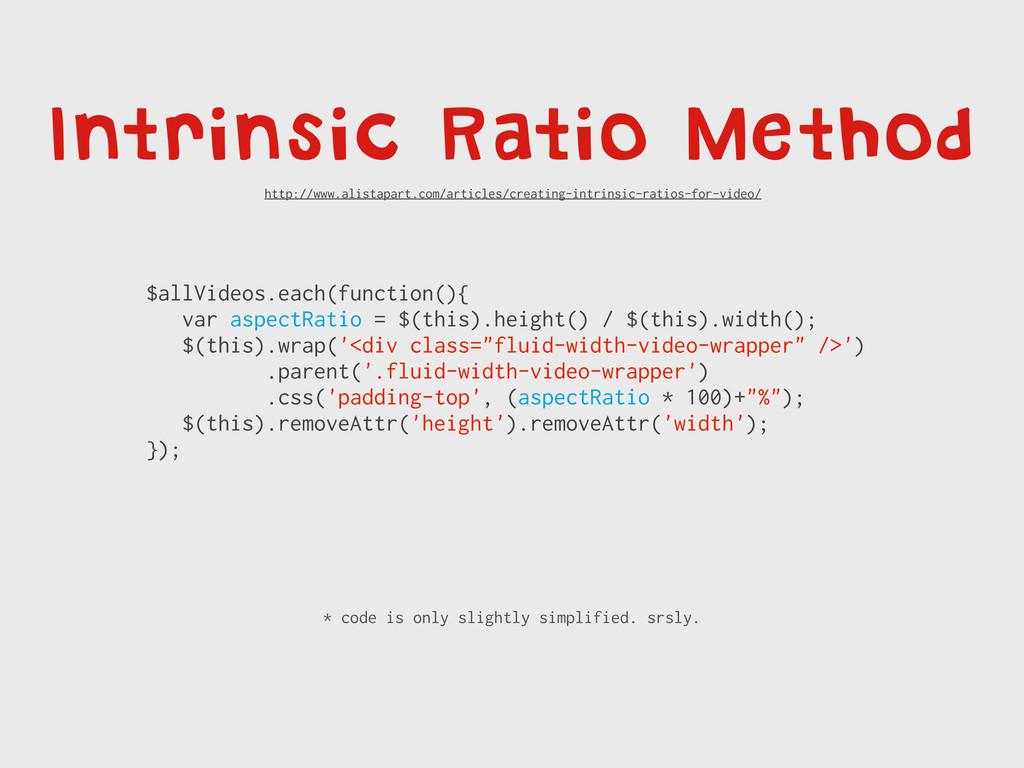 Intrinsic Ratio Method $allVideos.each(function...