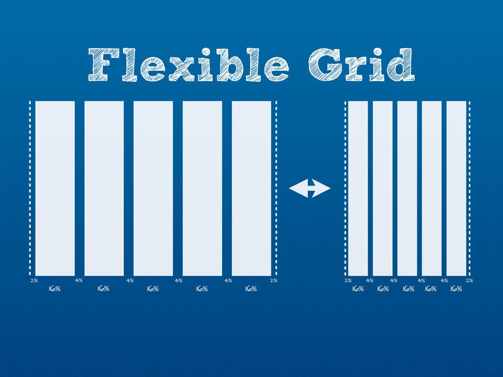 Flexible Grid 16% 16% 16% 16% 16% 4% 4% 4% 4% 2...