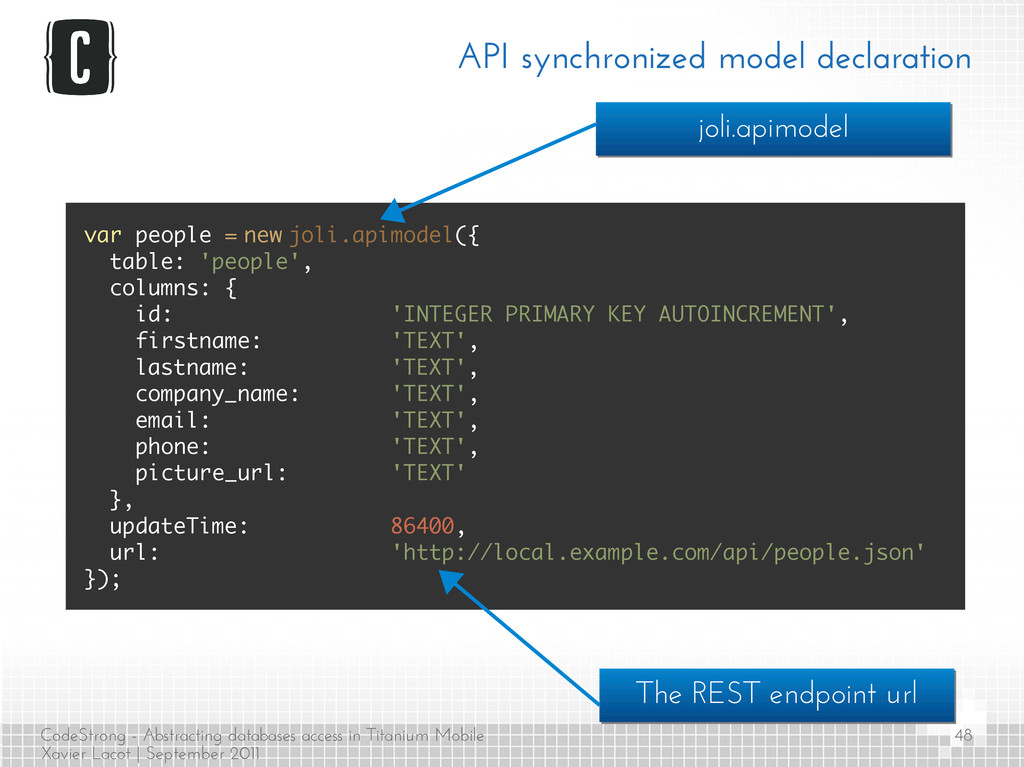 CodeStrong - Abstracting databases access in Ti...