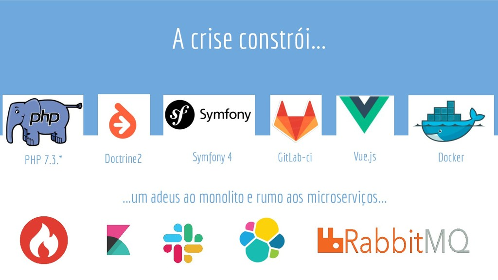 A crise constrói... PHP 7.3.* Doctrine2 Symfony...