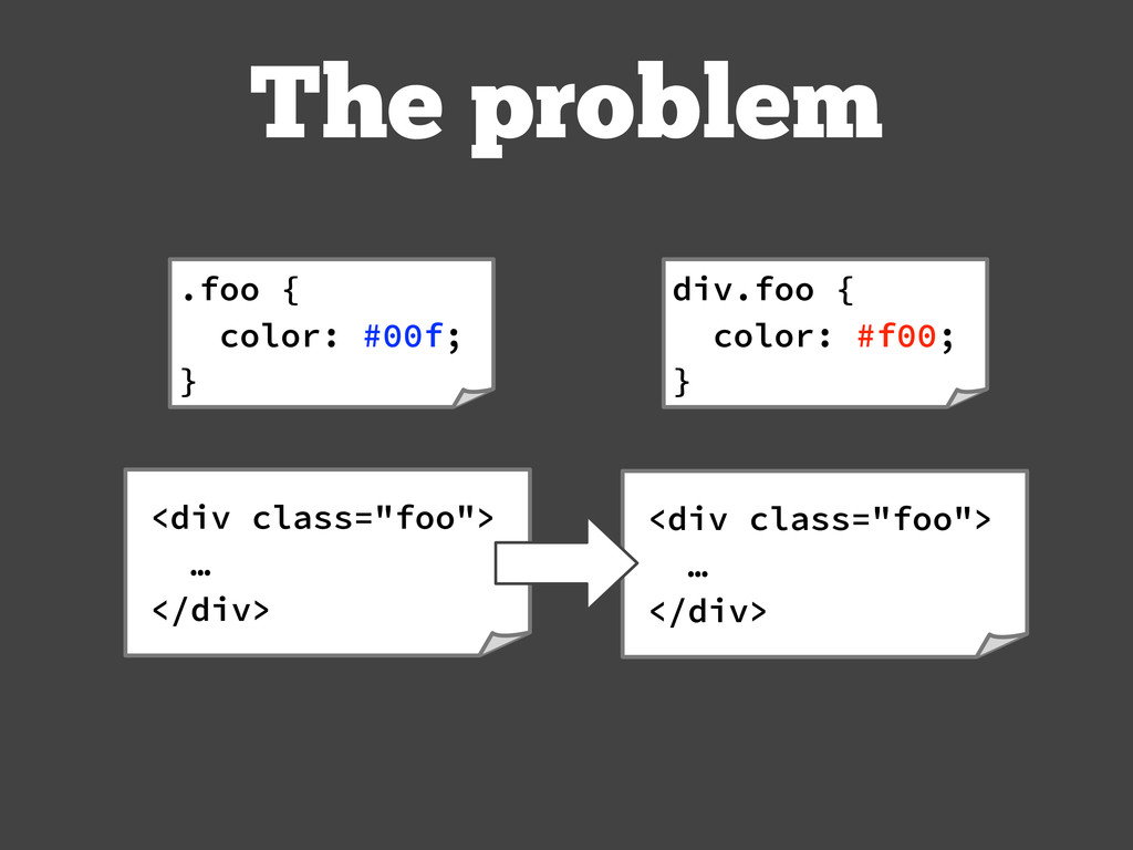 ".foo { color: #00f; } The problem <div class=""f..."