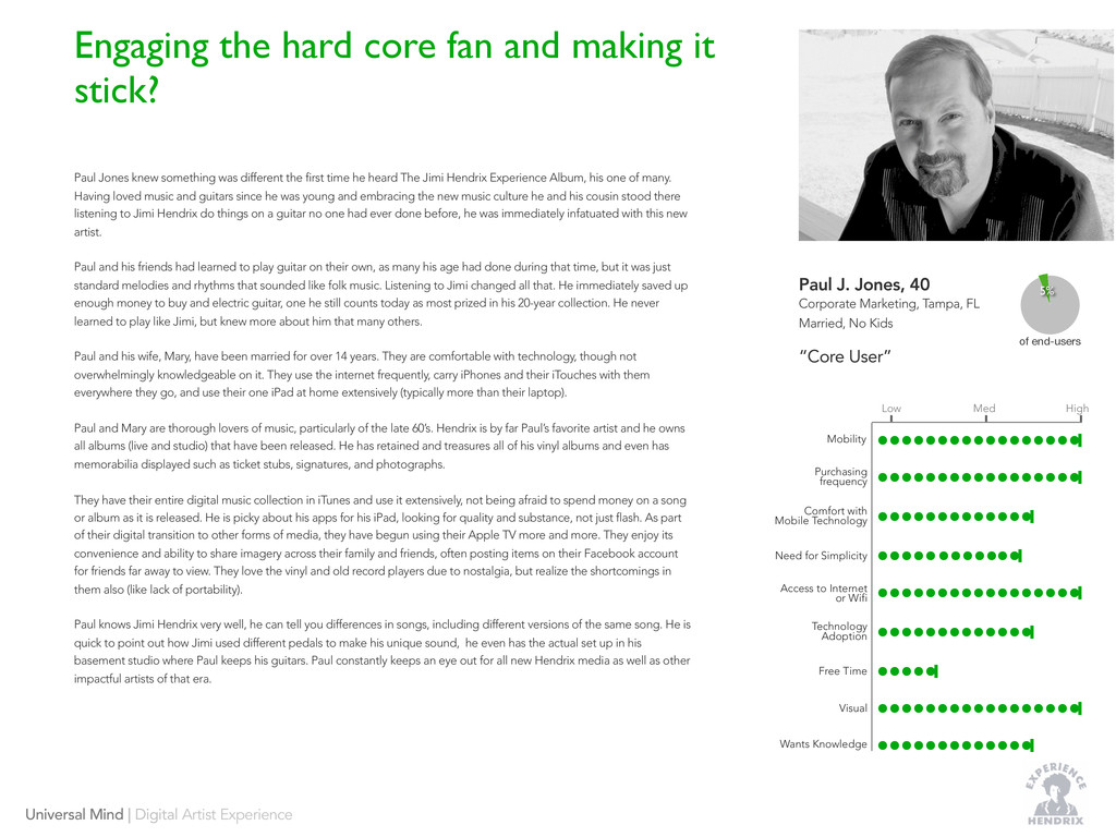 Engaging the hard core fan and making it stick?...