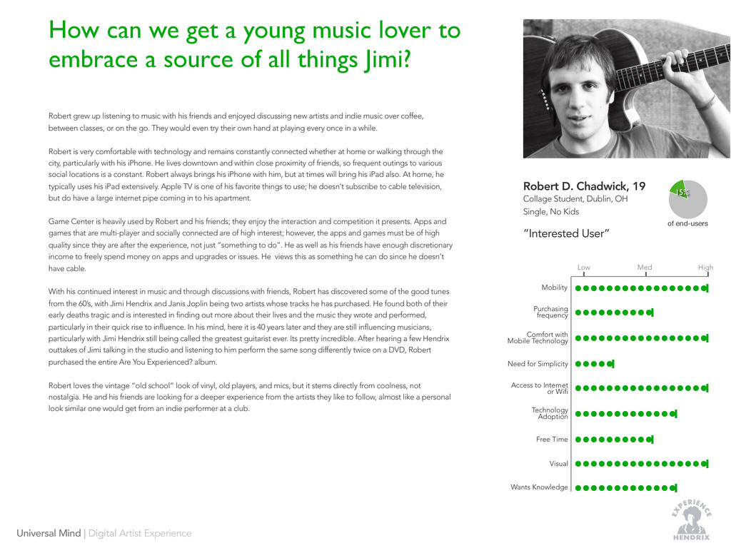 How can we get a young music lover to embrace a...
