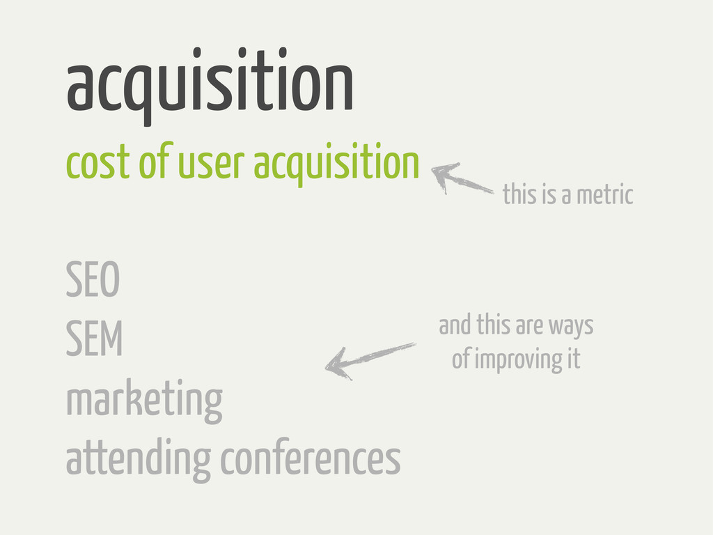 acquisition cost of user acquisition SEO SEM ma...