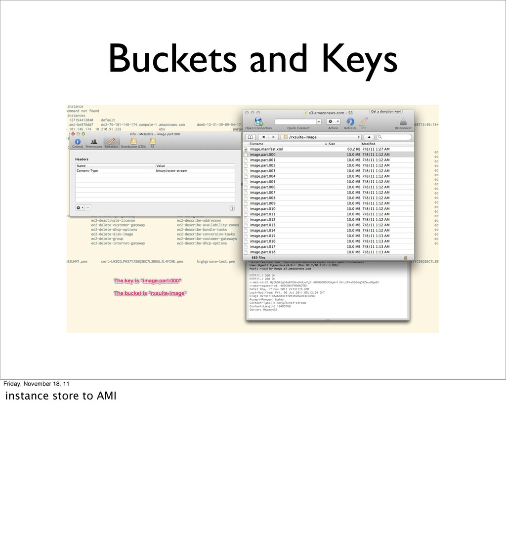 Buckets and Keys Friday, November 18, 11 instan...