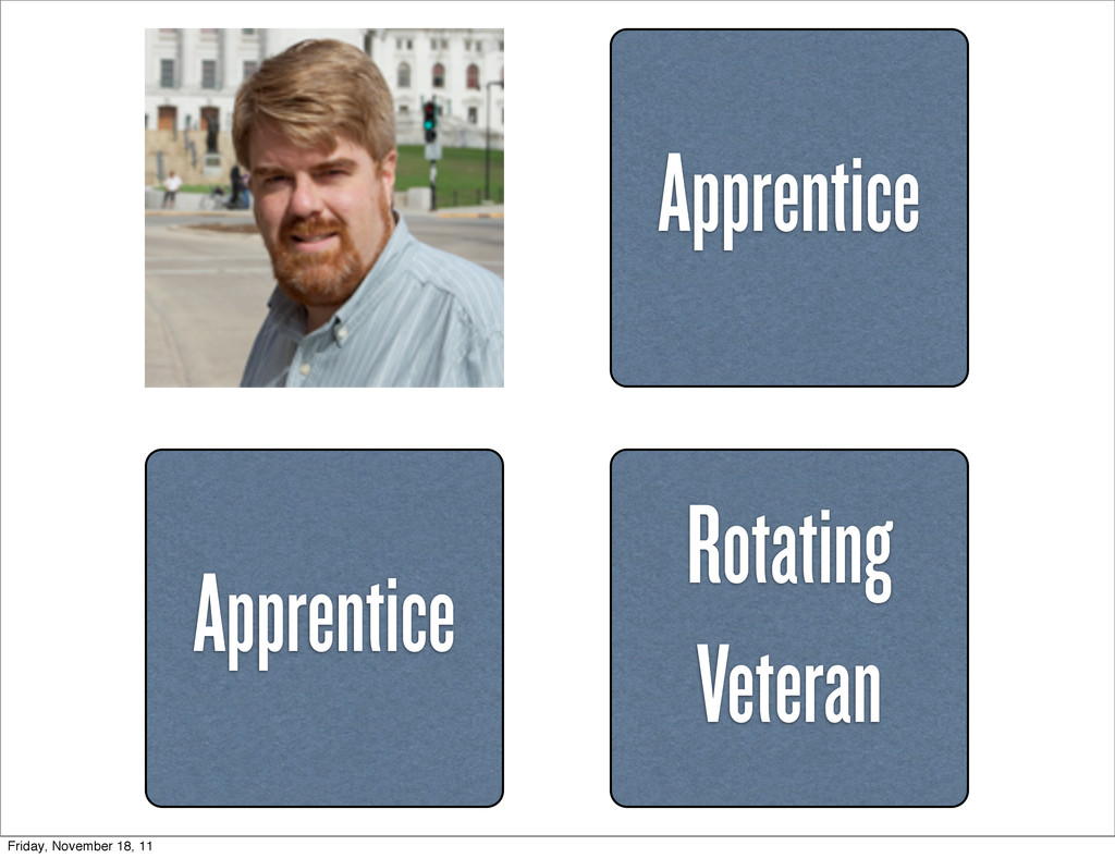 Apprentice Apprentice Rotating Veteran Friday, ...
