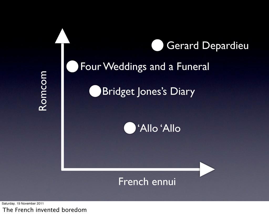Romcom French ennui 'Allo 'Allo Four Weddings a...