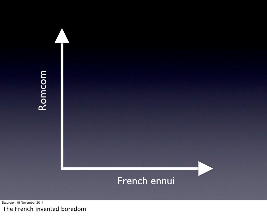 Romcom French ennui Saturday, 19 November 2011 ...