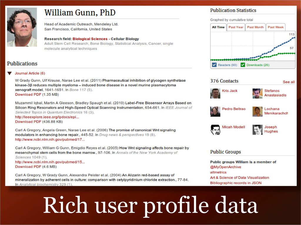 Rich user profile data