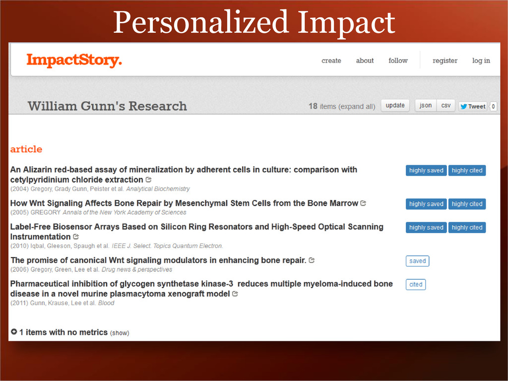 Personalized Impact