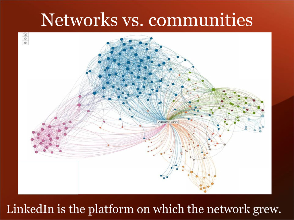 Networks vs. communities LinkedIn is the platfo...