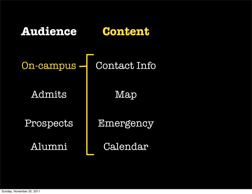 Audience Content On-campus Admits Prospects Alu...