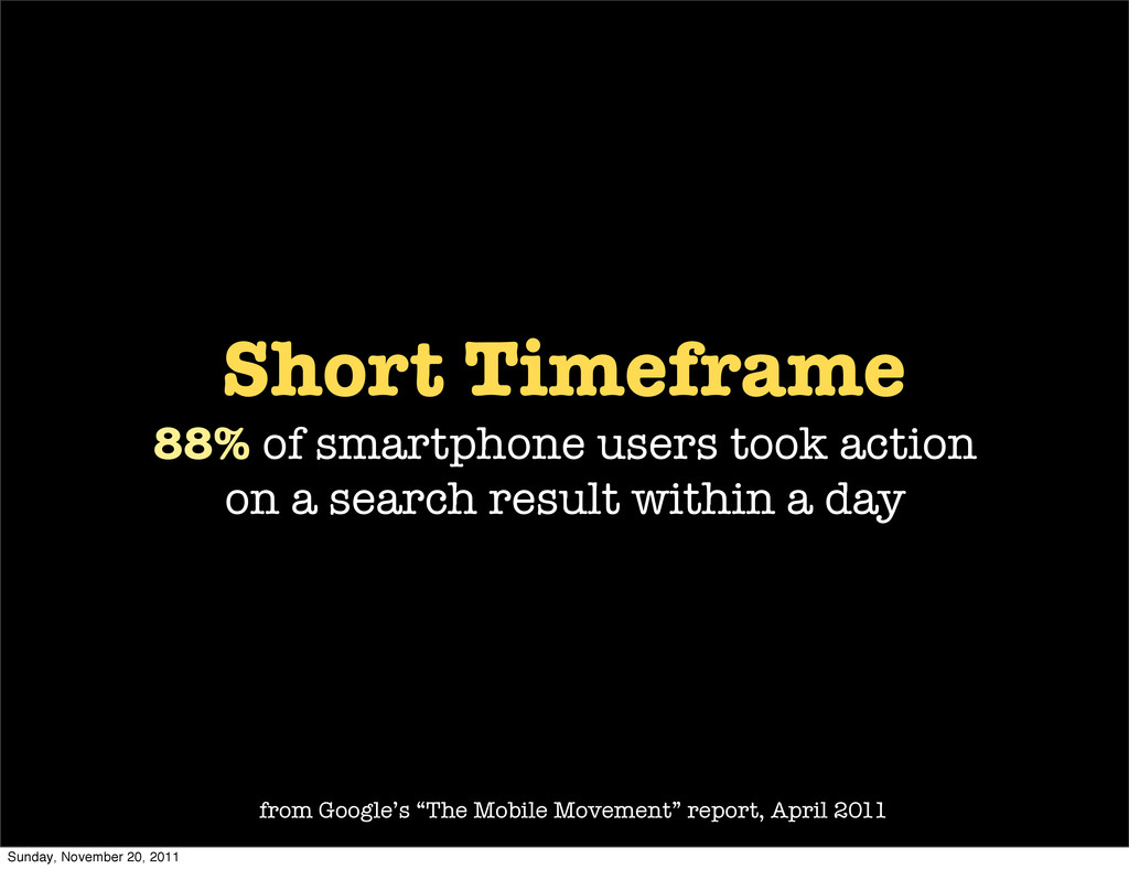 Short Timeframe 88% of smartphone users took ac...