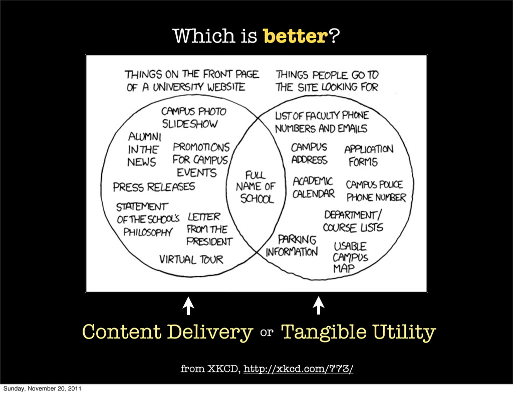 Content Delivery Tangible Utility Which is bett...