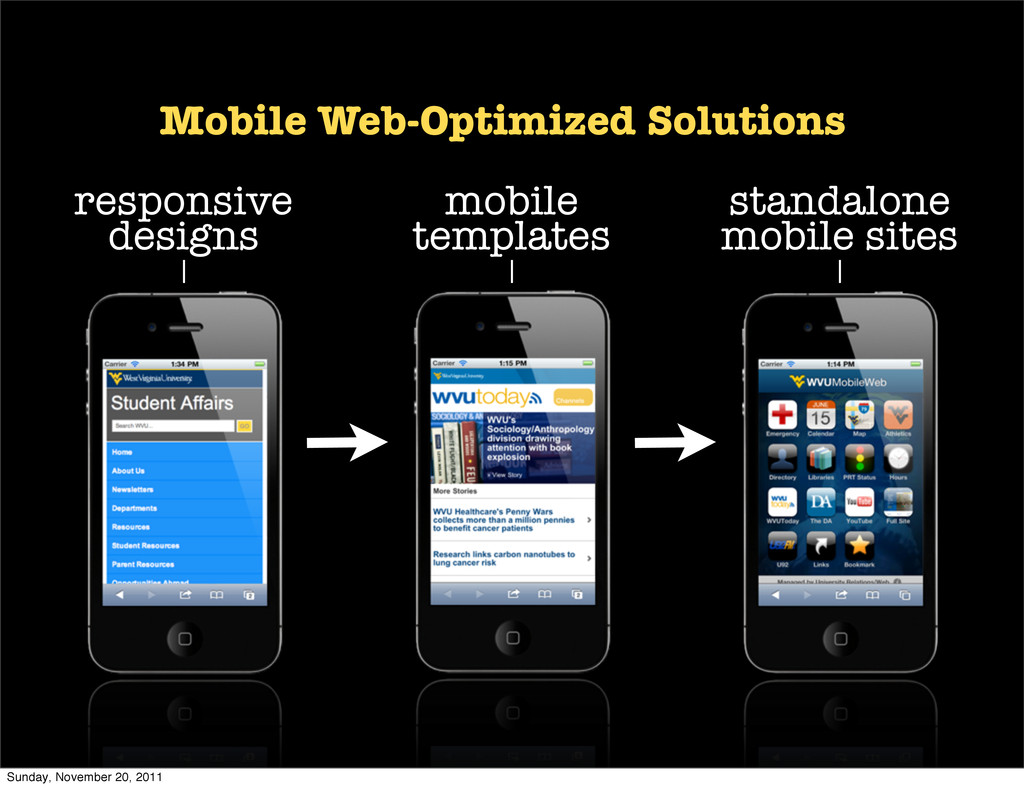 standalone mobile sites mobile templates respon...