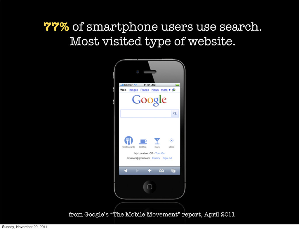77% of smartphone users use search. Most visite...