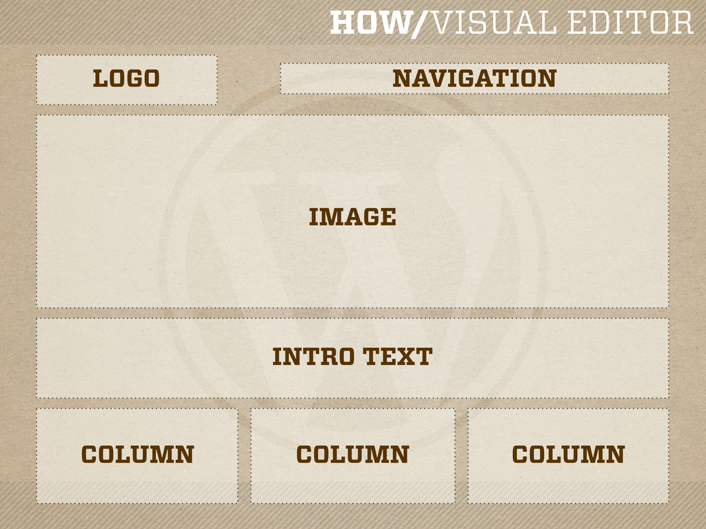HOW/VISUAL EDITOR LOGO NAVIGATION IMAGE INTRO T...