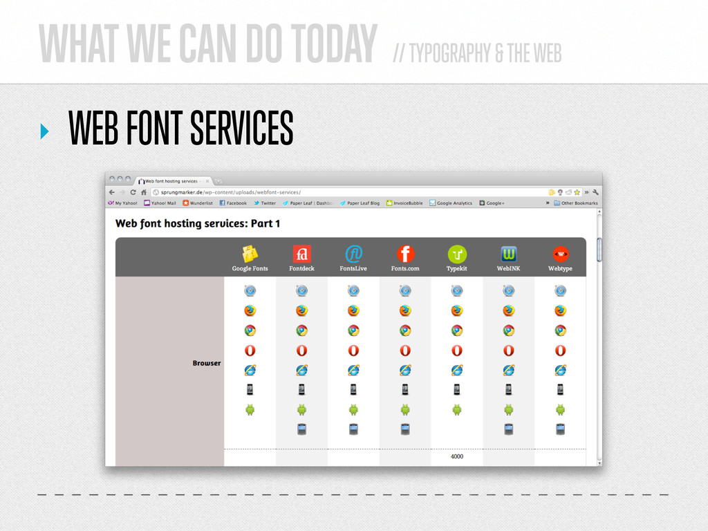 WHAT WE CAN DO TODAY // TYPOGRAPHY & THE WEB ‣ ...