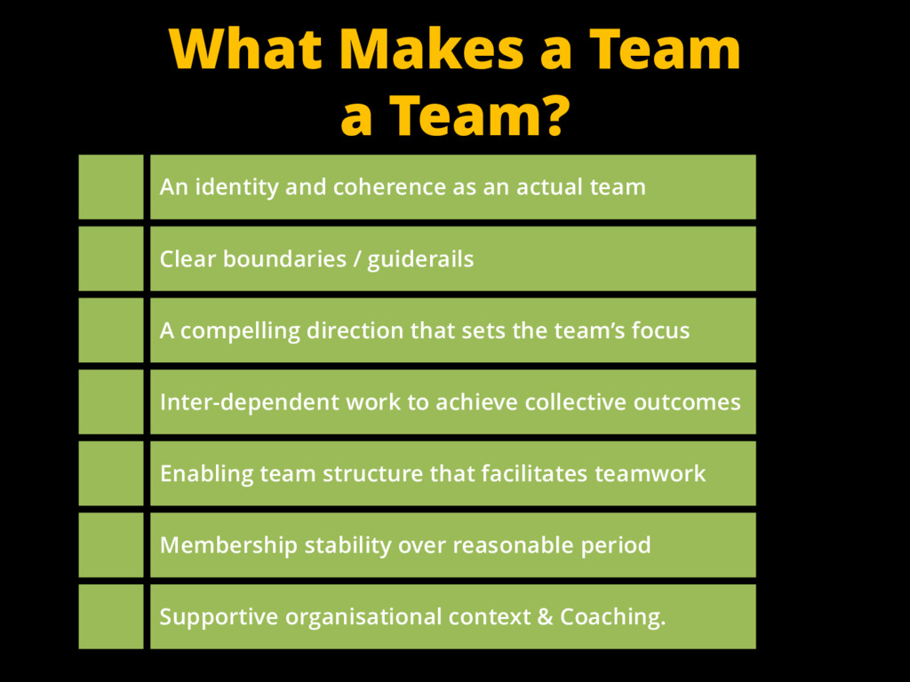 An identity and coherence as an actual team Cle...