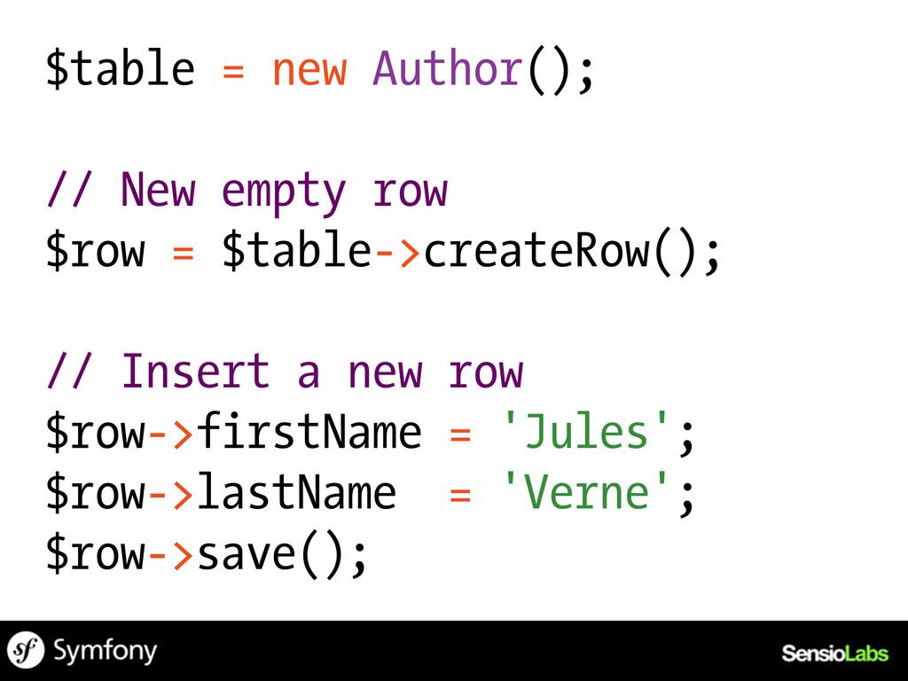 $table = new Author(); // New empty row $row = ...