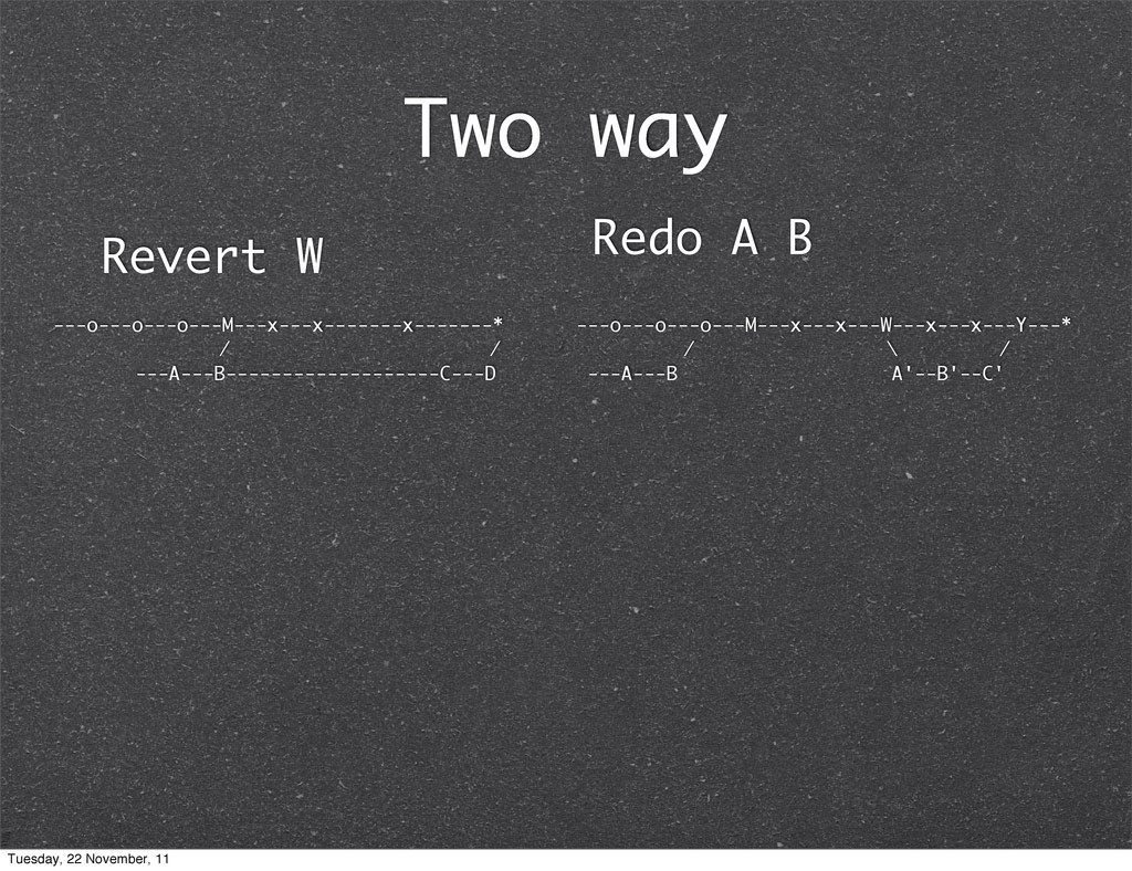Two way Revert W Redo A B ---o---o---o---M---x-...