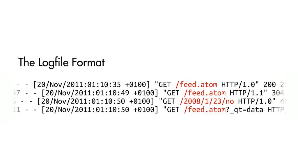 """.86 - - [20/Nov/2011:01:10:35 +0100] """"GET /feed..."""