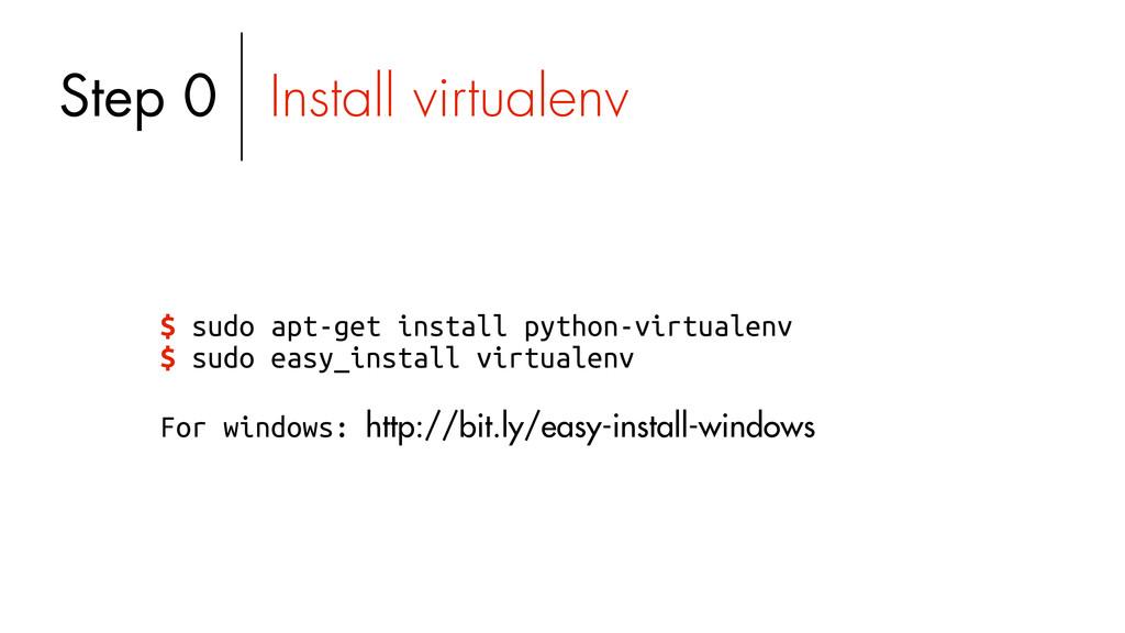 $ sudo apt-get install python-virtualenv $ sudo...
