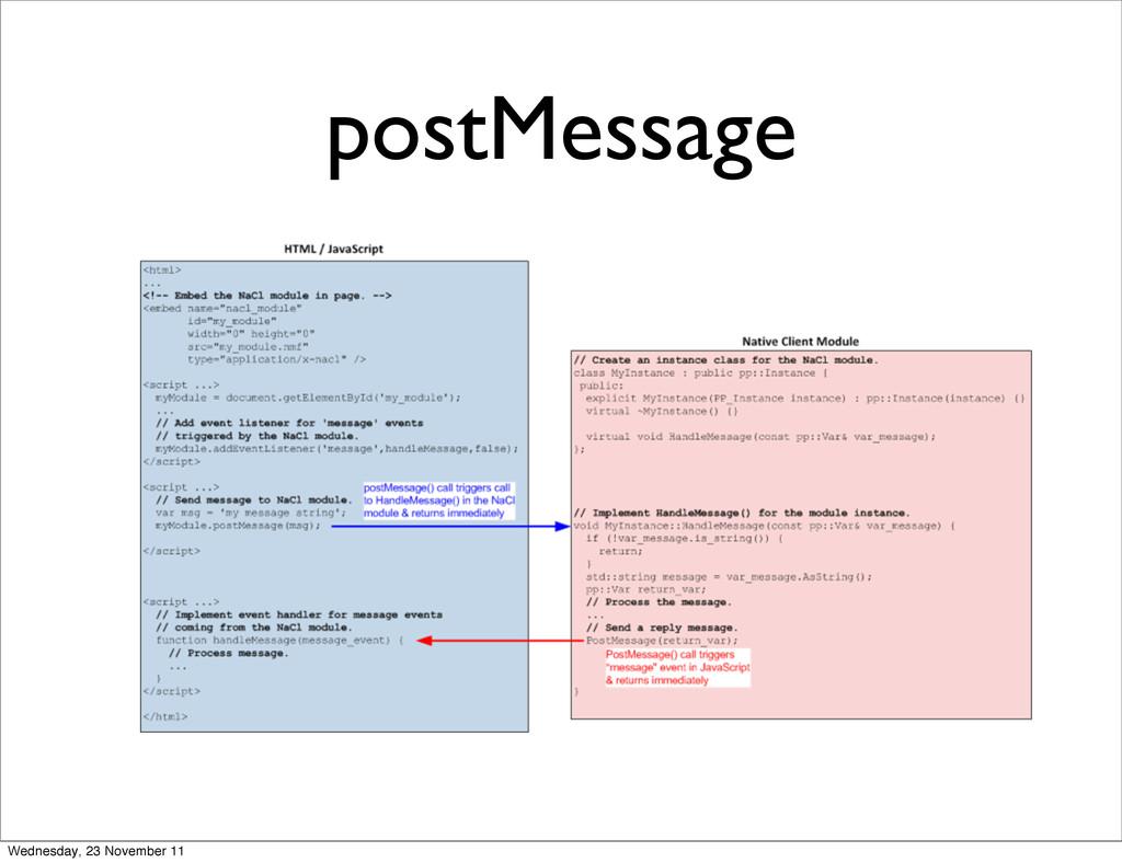 postMessage Wednesday, 23 November 11