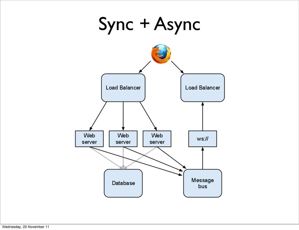 Sync + Async Wednesday, 23 November 11