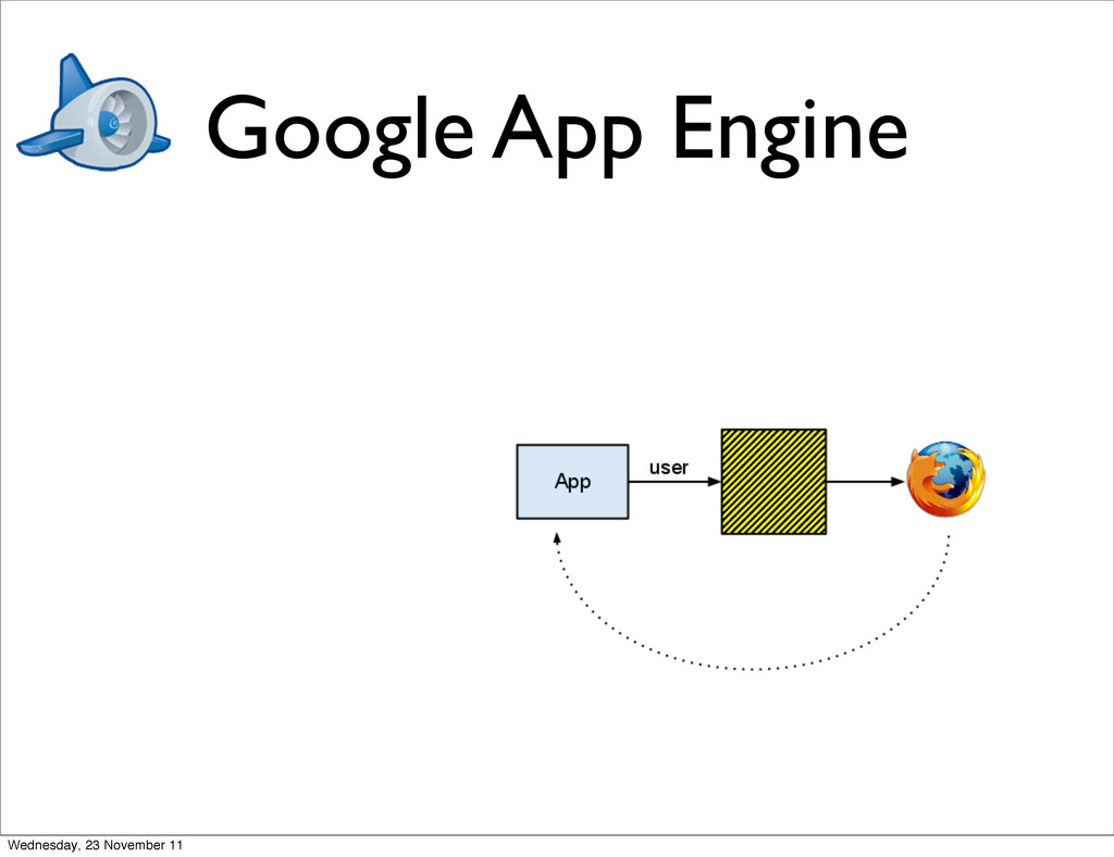 Google App Engine Wednesday, 23 November 11
