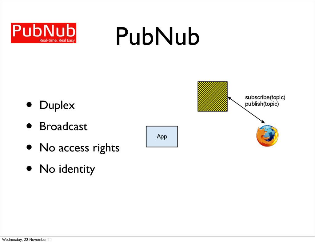 PubNub • Duplex • Broadcast • No access rights ...