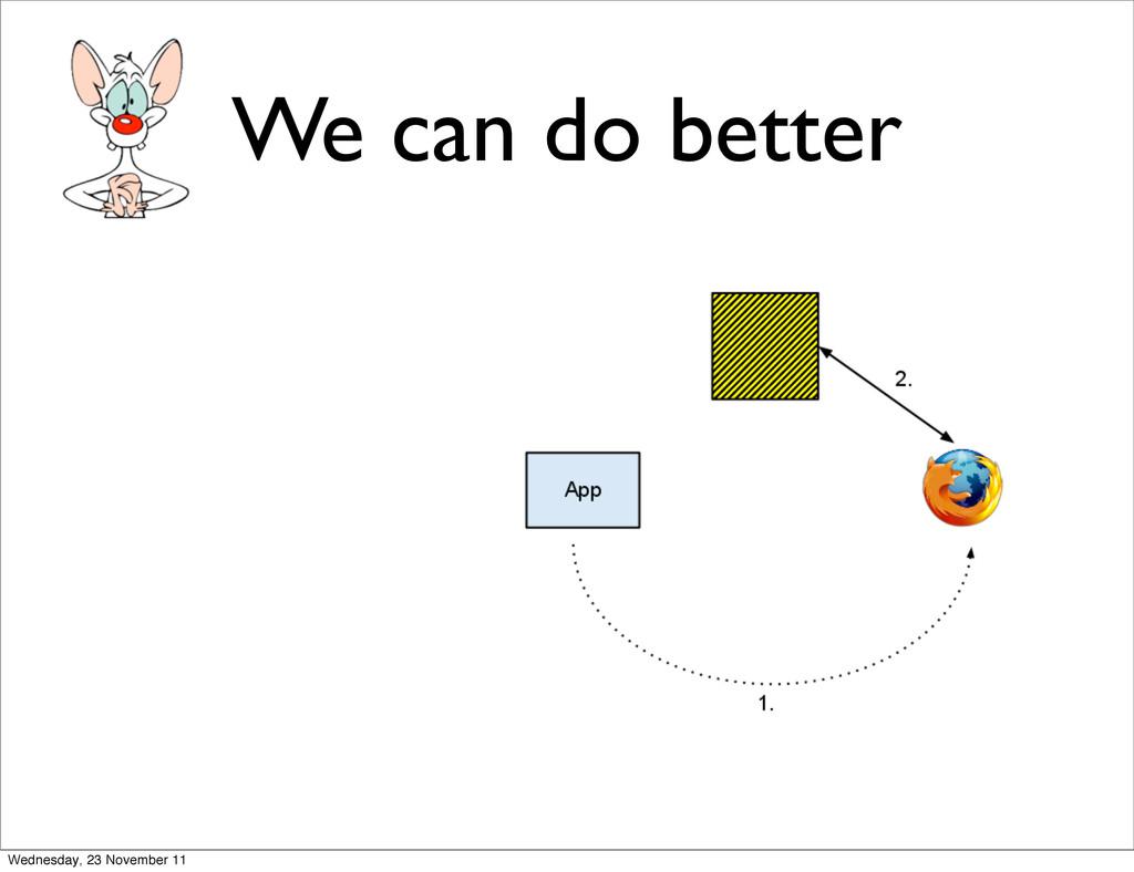 We can do better Wednesday, 23 November 11
