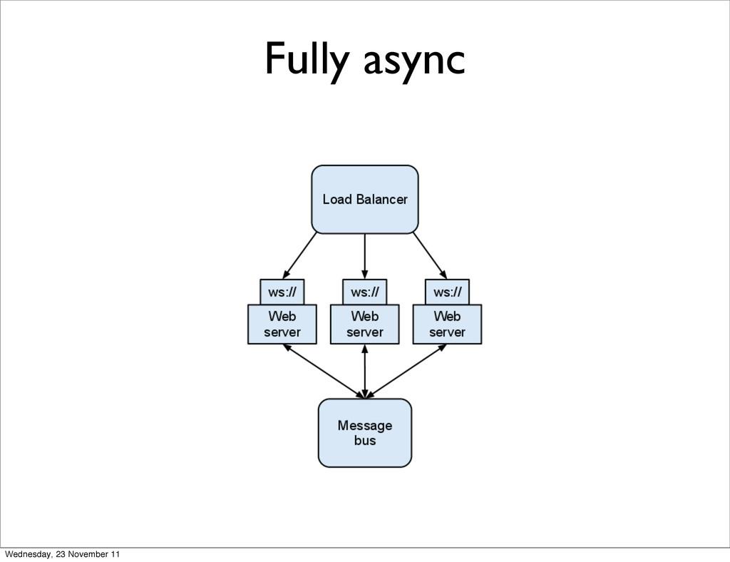 Fully async Wednesday, 23 November 11