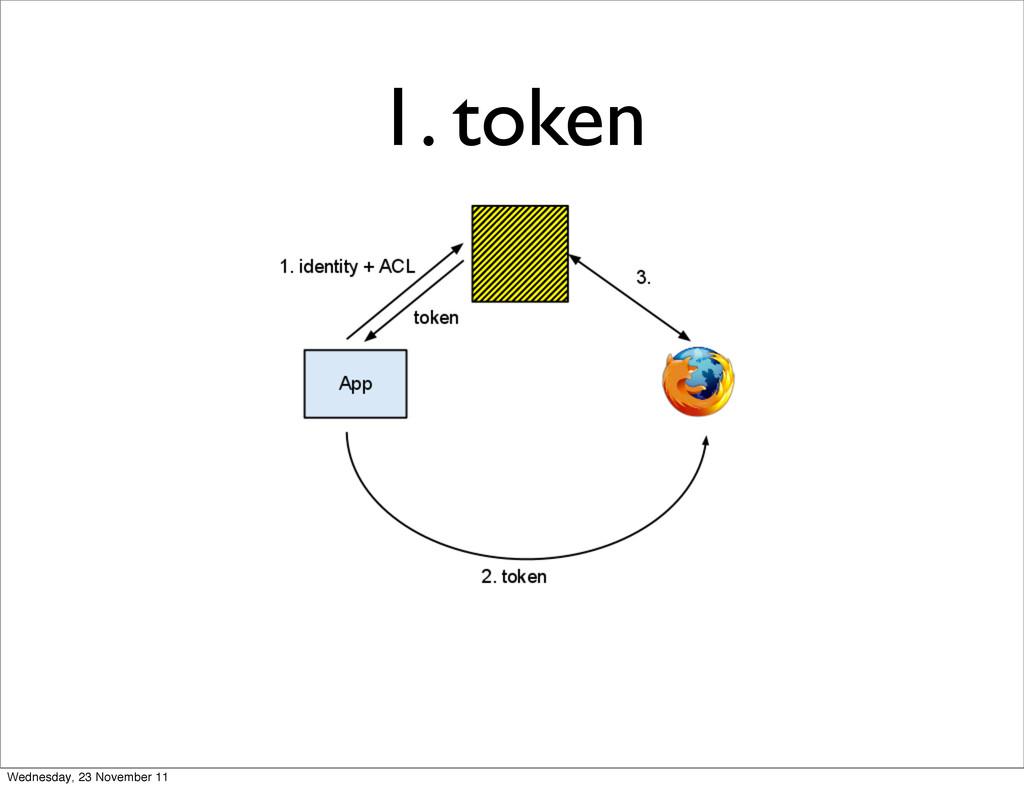 1. token Wednesday, 23 November 11