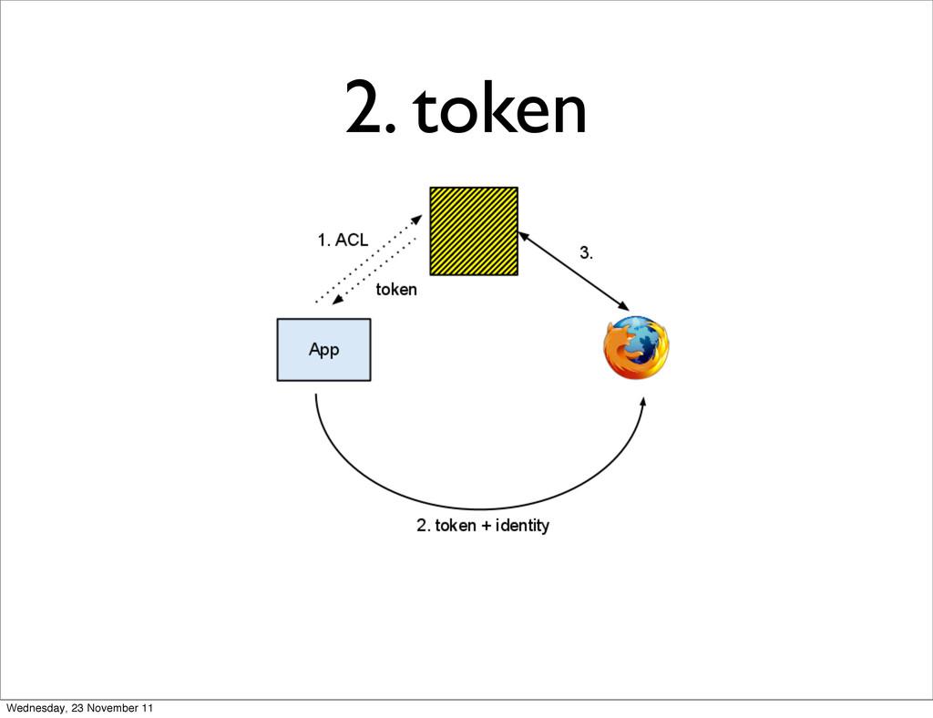 2. token Wednesday, 23 November 11