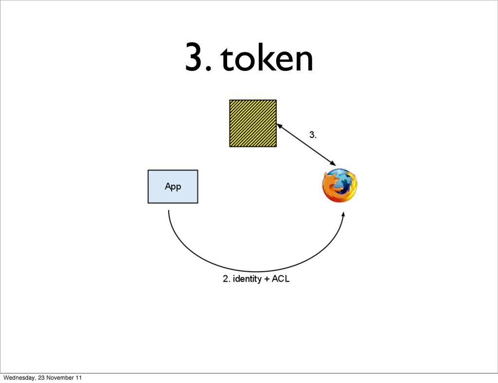 3. token Wednesday, 23 November 11