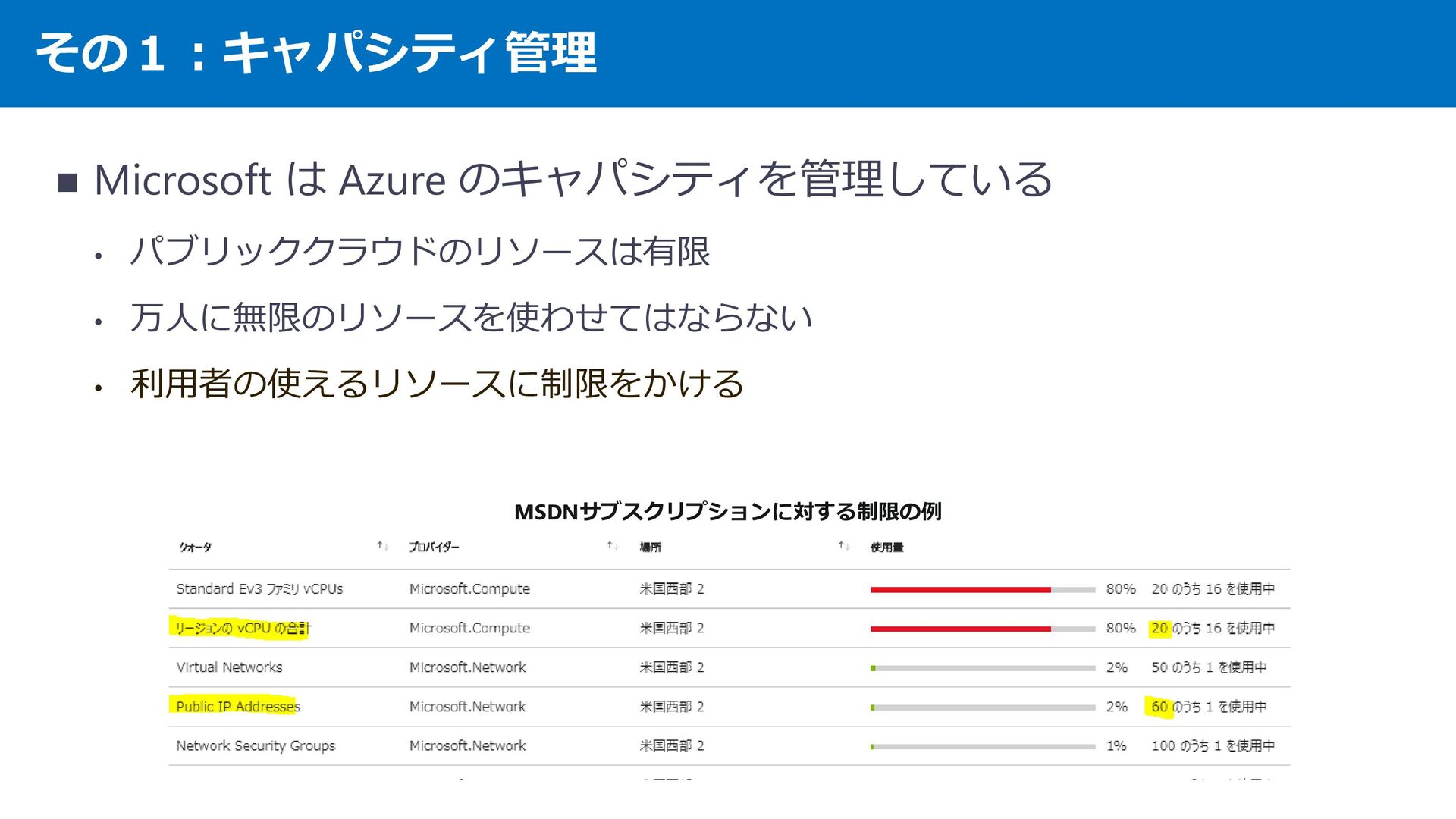 Azure Stack 運⽤その1 キャパシティ管理